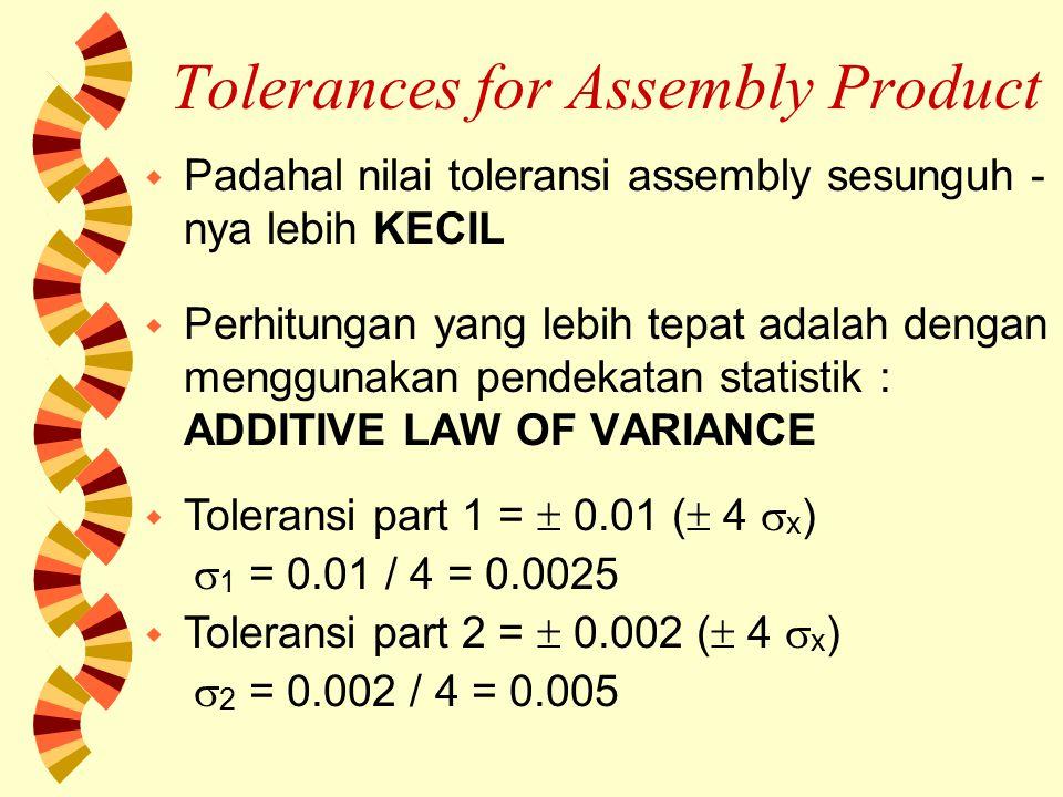Tolerances for Assembly Product w Padahal nilai toleransi assembly sesunguh - nya lebih KECIL w Perhitungan yang lebih tepat adalah dengan menggunakan pendekatan statistik : ADDITIVE LAW OF VARIANCE w Toleransi part 1 =  0.01 (  4  x )  1 = 0.01 / 4 = 0.0025 w Toleransi part 2 =  0.002 (  4  x )  2 = 0.002 / 4 = 0.005