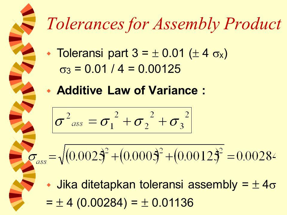 Tolerances for Assembly Product SUMMARY : w Jika digunakan penjumlahan biasa didapatkan toleransi assembly =  0.017 w Jika digunakan ADDITIVE LAW OF VARIANCE, didapatkan toleransi assembly = 0.01136