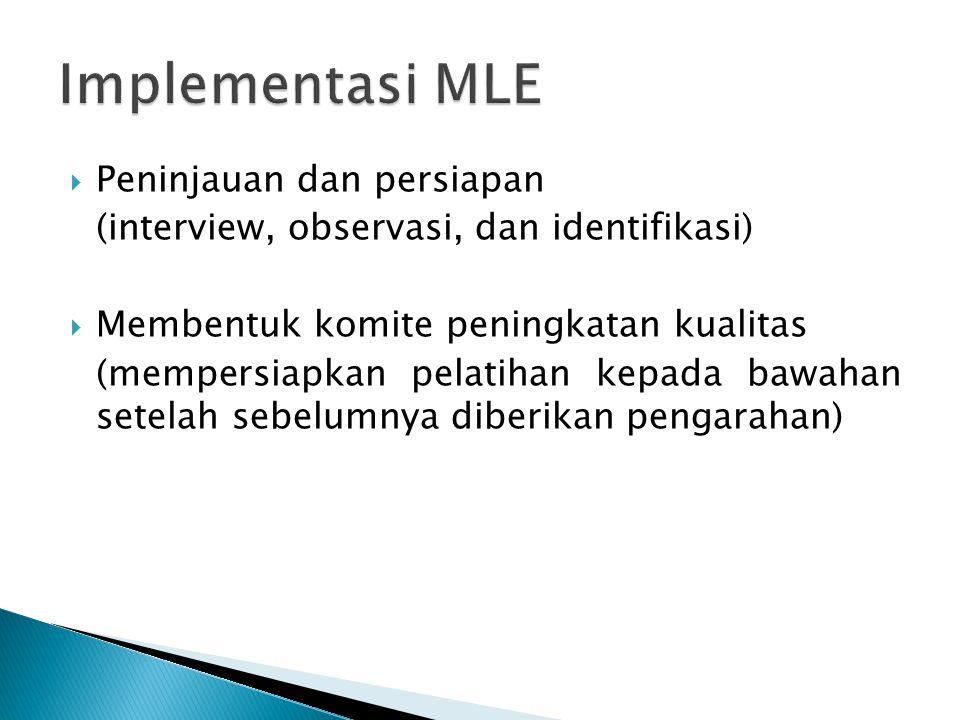  Peninjauan dan persiapan (interview, observasi, dan identifikasi)  Membentuk komite peningkatan kualitas (mempersiapkan pelatihan kepada bawahan setelah sebelumnya diberikan pengarahan)