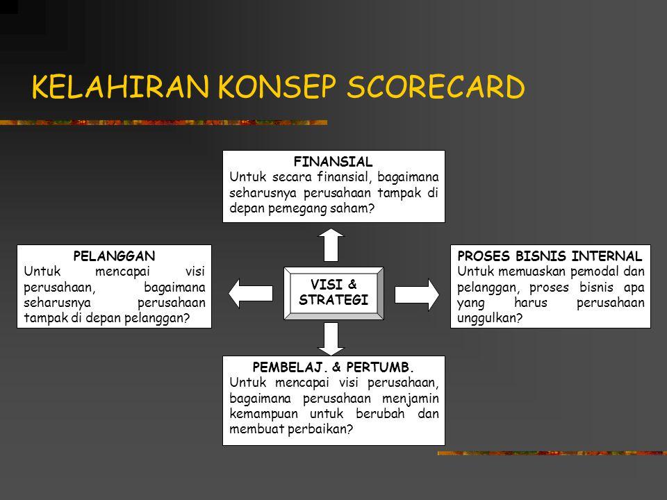 KELAHIRAN KONSEP SCORECARD FINANSIAL Untuk secara finansial, bagaimana seharusnya perusahaan tampak di depan pemegang saham.