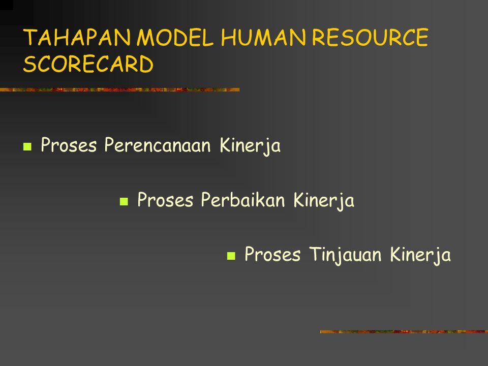 LATAR BELAKANG HUMAN RESOURCE SCORECARD Balanced Scorecard dalam dunia dan bidang tugas Sumber Daya Manusia dikenal dengan nama Human Resource Scoreca
