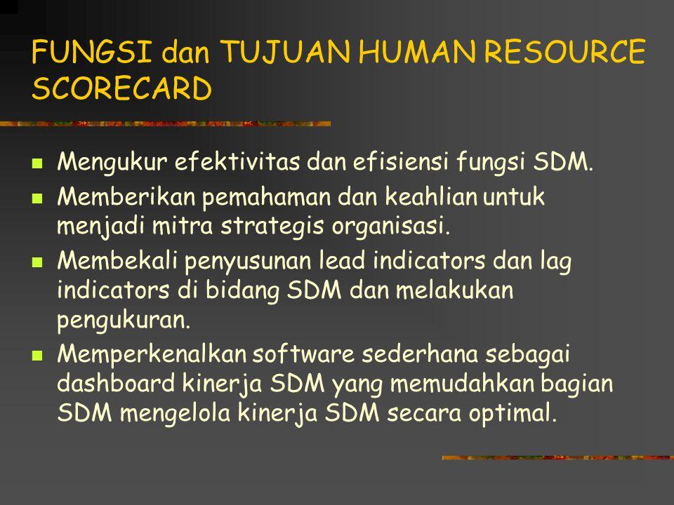 FUNGSI dan TUJUAN HUMAN RESOURCE SCORECARD Mengukur efektivitas dan efisiensi fungsi SDM.
