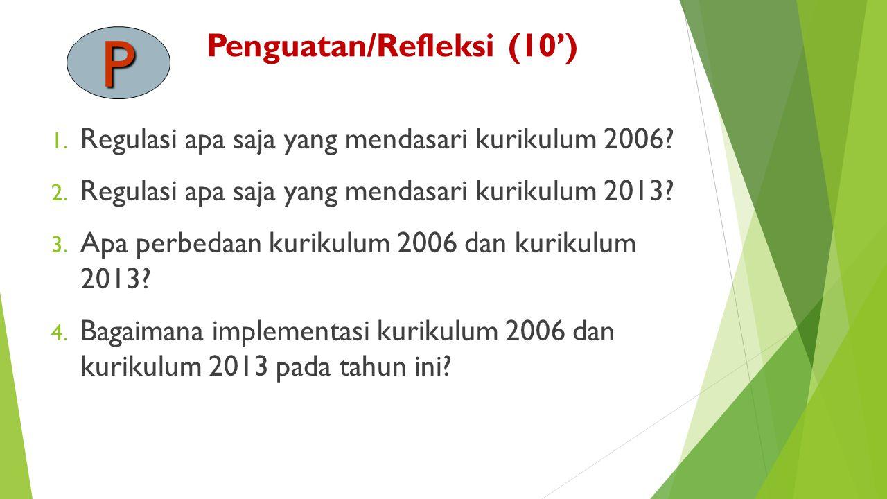 Penguatan/Refleksi (10') 1.Regulasi apa saja yang mendasari kurikulum 2006.