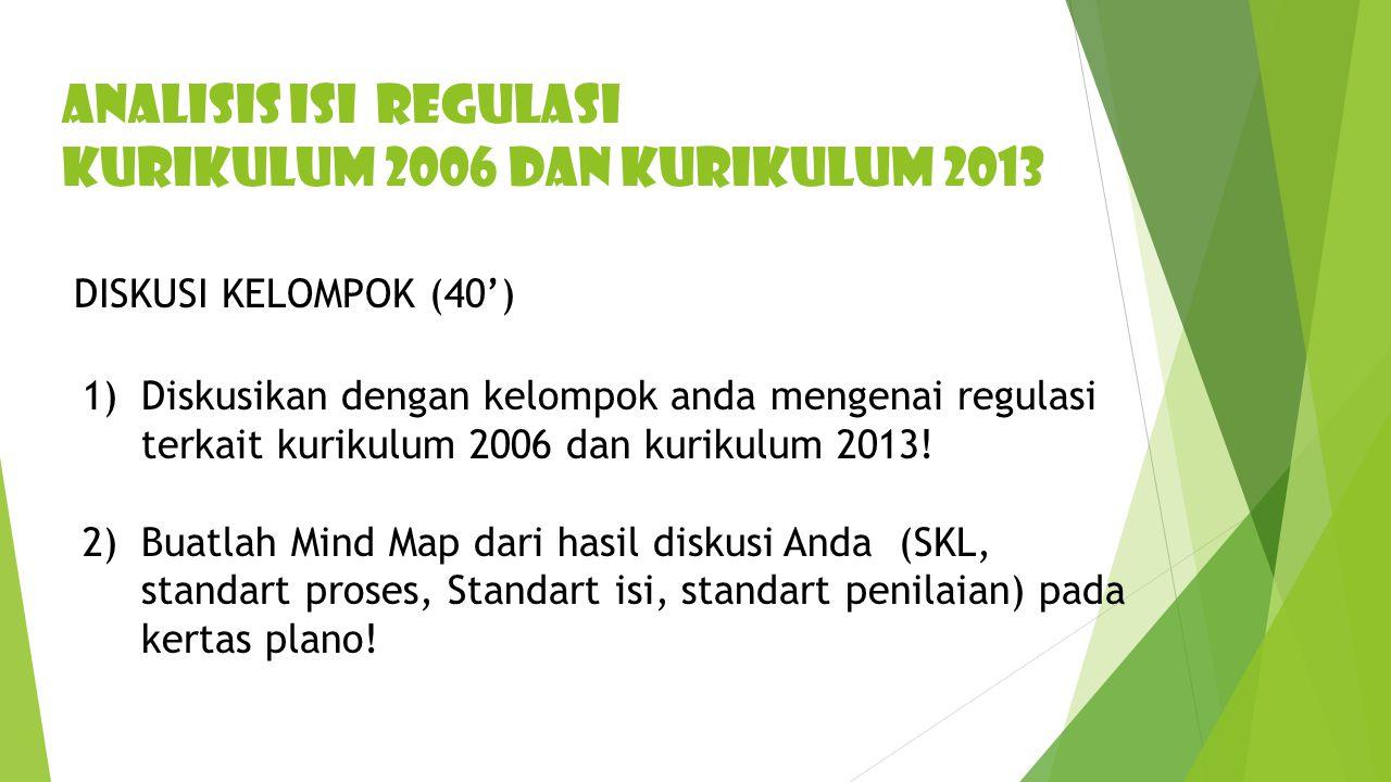 ANALISIS isi REGULASI KURIKULUM 2006 DAN KURIKULUM 2013 DISKUSI KELOMPOK (40') 1)Diskusikan dengan kelompok anda mengenai regulasi terkait kurikulum 2006 dan kurikulum 2013.