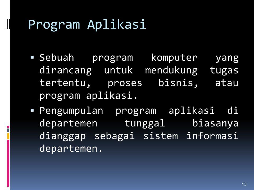 13 Program Aplikasi  Sebuah program komputer yang dirancang untuk mendukung tugas tertentu, proses bisnis, atau program aplikasi.  Pengumpulan progr
