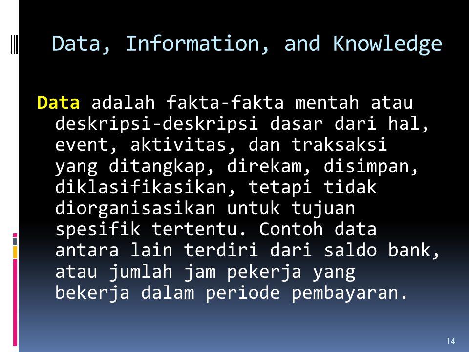 14 Data, Information, and Knowledge Data adalah fakta-fakta mentah atau deskripsi-deskripsi dasar dari hal, event, aktivitas, dan traksaksi yang ditan