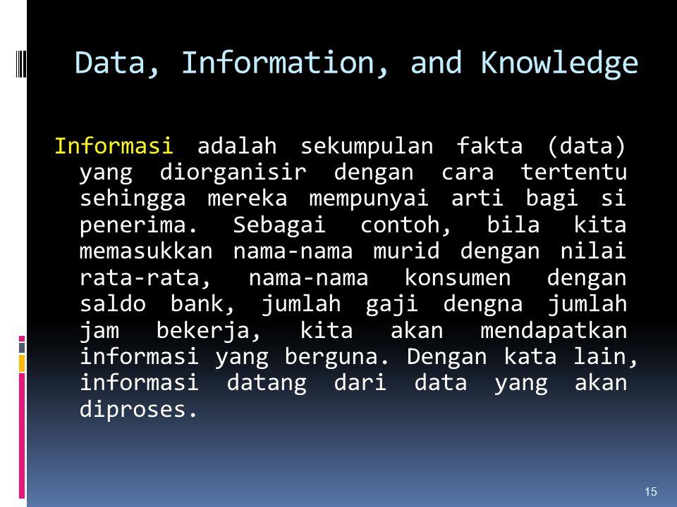 15 Data, Information, and Knowledge Informasi adalah sekumpulan fakta (data) yang diorganisir dengan cara tertentu sehingga mereka mempunyai arti bagi