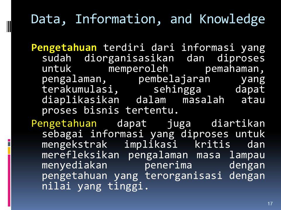 17 Data, Information, and Knowledge Pengetahuan terdiri dari informasi yang sudah diorganisasikan dan diproses untuk memperoleh pemahaman, pengalaman,