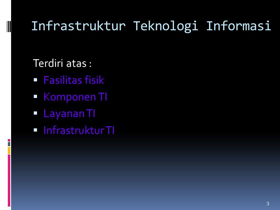 3 Infrastruktur Teknologi Informasi Terdiri atas :  Fasilitas fisik  Komponen TI  Layanan TI  Infrastruktur TI