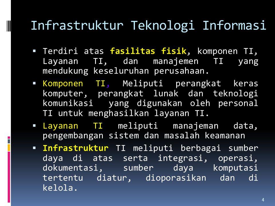 Teknologi Informasi TI adalah istilah terhadap berbagai macam hal dan kemampuan yang digunakan dalam pembentukan, penyimpanan, dan penyebaran informasi.