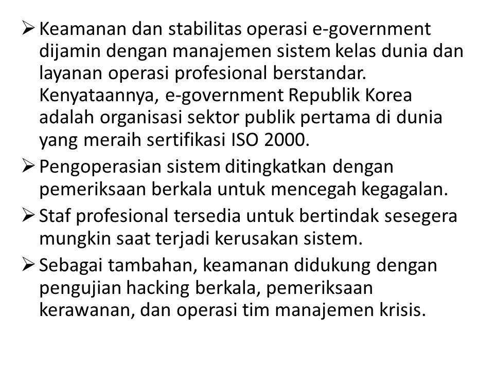  Keamanan dan stabilitas operasi e-government dijamin dengan manajemen sistem kelas dunia dan layanan operasi profesional berstandar. Kenyataannya, e