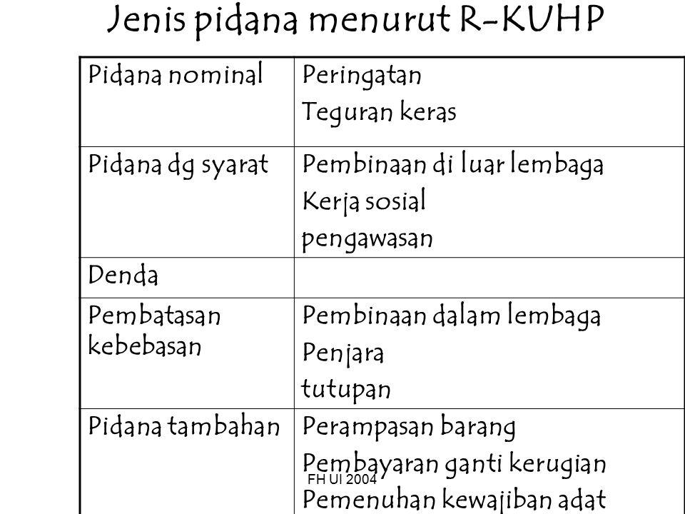 FH UI 2004 Jenis pidana menurut R-KUHP Pidana nominal Peringatan Teguran keras Pidana dg syarat Pembinaan di luar lembaga Kerja sosial pengawasan Dend