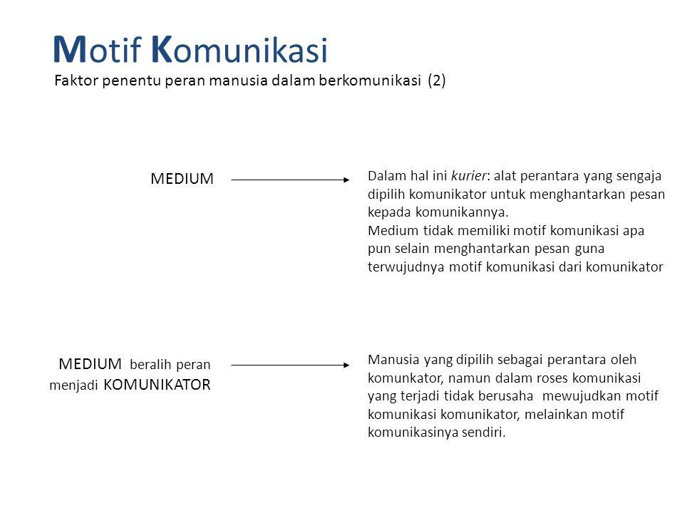 M otif K omunikasi Faktor penentu peran manusia dalam berkomunikasi (2) MEDIUM Dalam hal ini kurier: alat perantara yang sengaja dipilih komunikator untuk menghantarkan pesan kepada komunikannya.