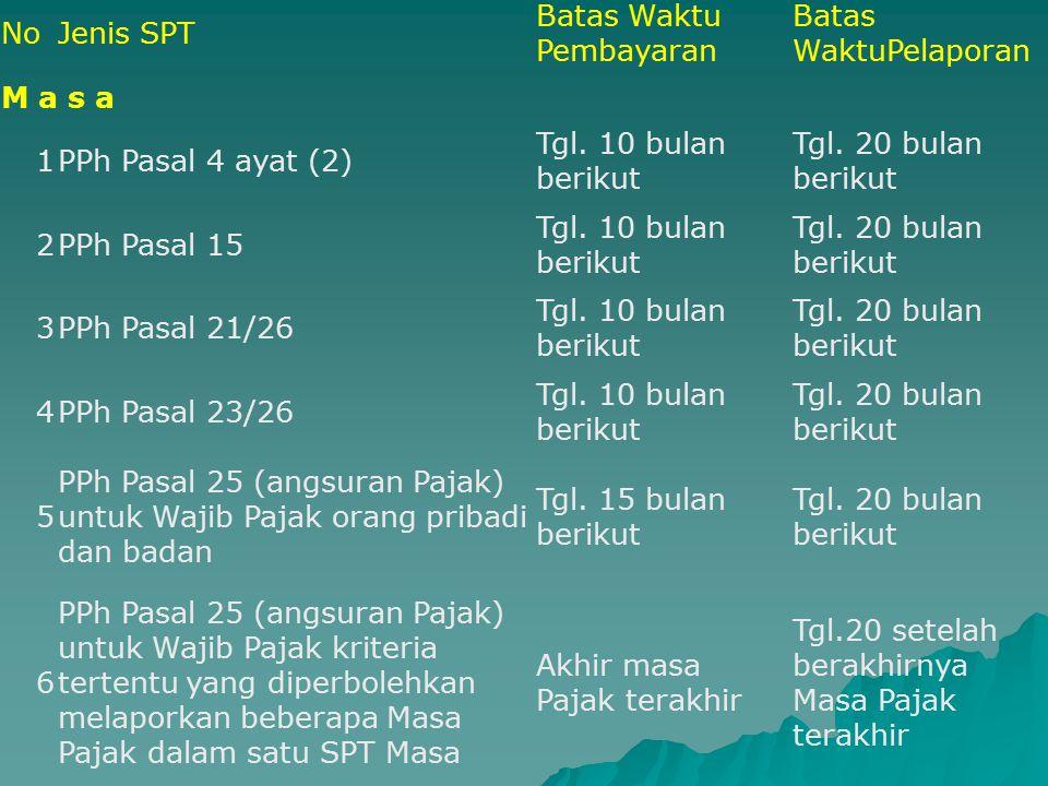 NoJenis SPT Batas Waktu Pembayaran Batas WaktuPelaporan M a s a 1PPh Pasal 4 ayat (2) Tgl.
