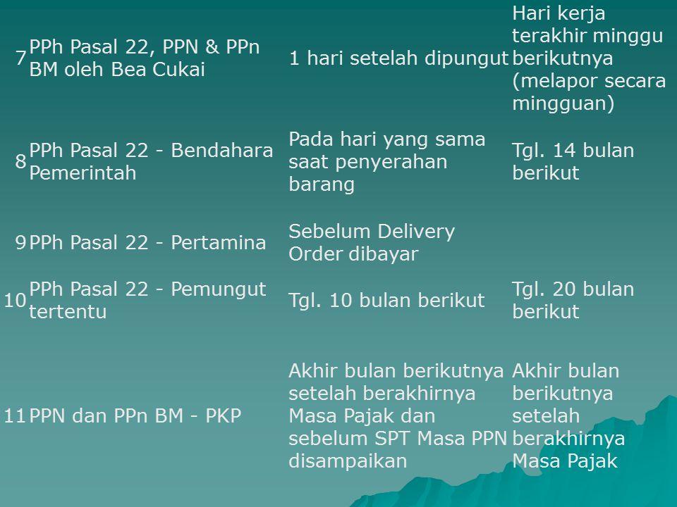 7 PPh Pasal 22, PPN & PPn BM oleh Bea Cukai 1 hari setelah dipungut Hari kerja terakhir minggu berikutnya (melapor secara mingguan) 8 PPh Pasal 22 - Bendahara Pemerintah Pada hari yang sama saat penyerahan barang Tgl.