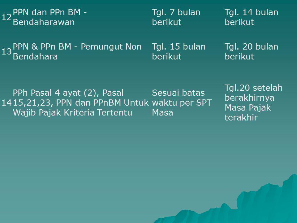 12 PPN dan PPn BM - Bendaharawan Tgl.7 bulan berikut Tgl.