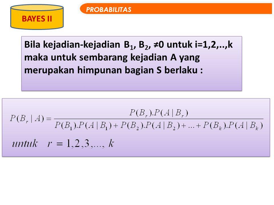 BAYES II PROBABILITAS Bila kejadian-kejadian B 1, B 2, ≠0 untuk i=1,2,..,k maka untuk sembarang kejadian A yang merupakan himpunan bagian S berlaku :