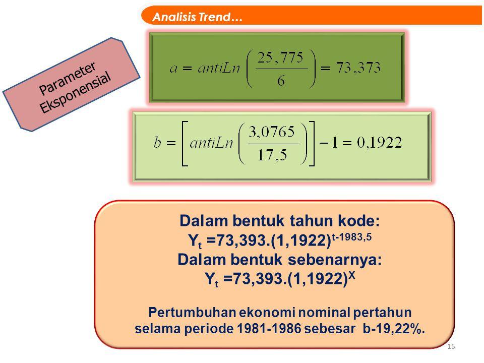 15 UKURAN LETAK - DESIL CONTOH Data Tunggal Parameter Eksponensial Dalam bentuk tahun kode: Y t =73,393.(1,1922) t-1983,5 Dalam bentuk sebenarnya: Y t