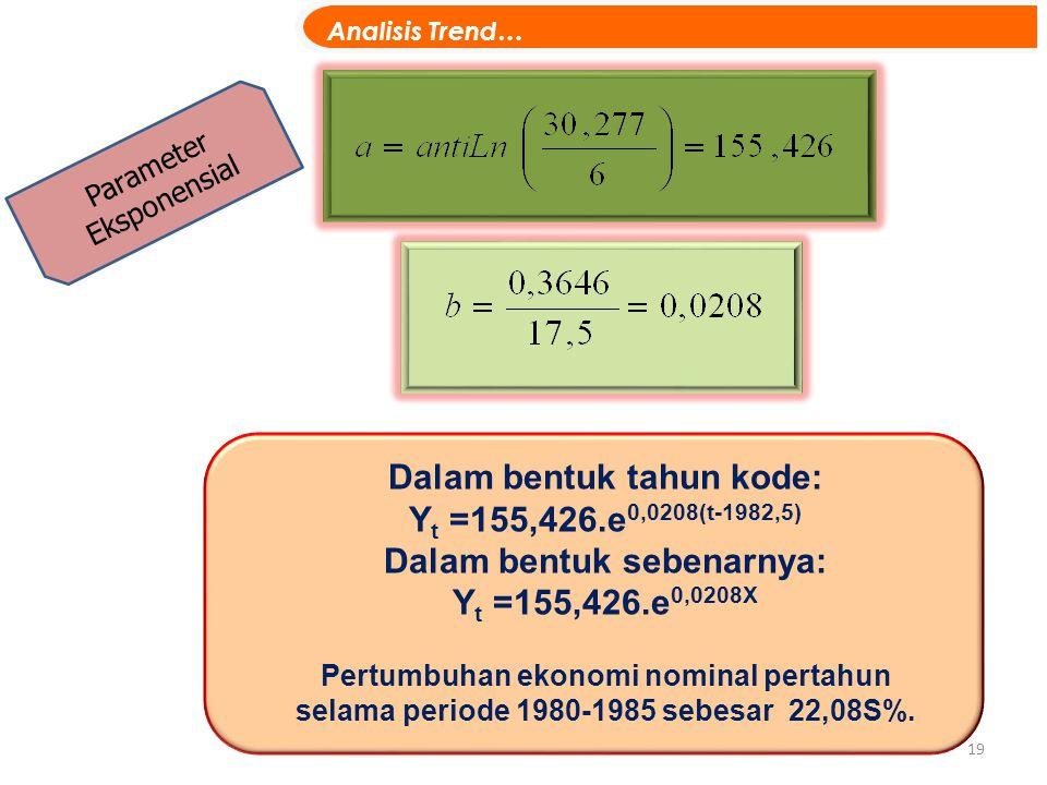 19 Parameter Eksponensial Dalam bentuk tahun kode: Y t =155,426.e 0,0208(t-1982,5) Dalam bentuk sebenarnya: Y t =155,426.e 0,0208X Pertumbuhan ekonomi