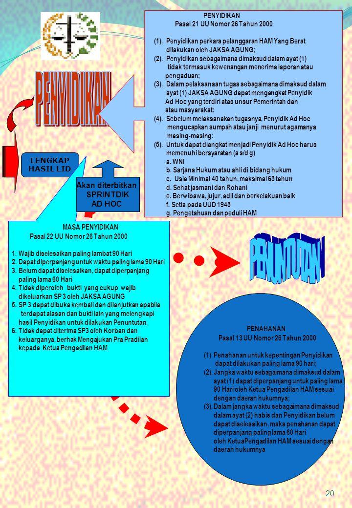 19 TELITI - Syarat Formil - Syarat Materil a.Bukti permulaan b. Unsur Delik HASIL LID Pasal 20 ayat (1) dan (2) UU Nomor 26 Tahun 2000 1) Dalam Hal KO