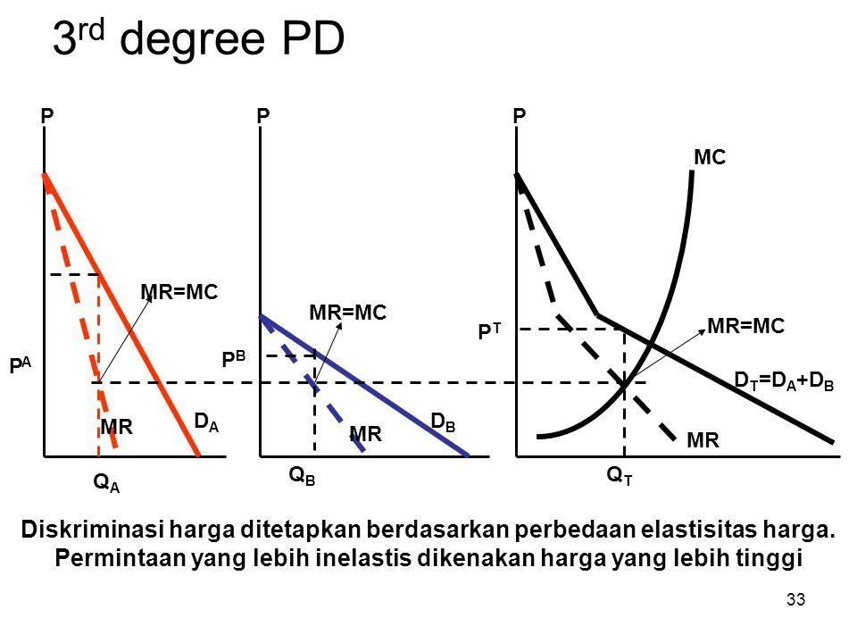 33 3 rd degree PD QAQA QBQB QTQT MC DADA DBDB D T =D A +D B MR PAPA PBPB PTPT PPP Diskriminasi harga ditetapkan berdasarkan perbedaan elastisitas harg