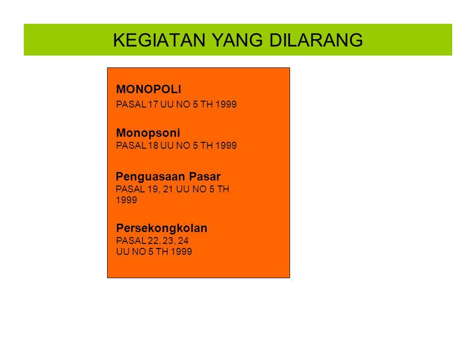 KEGIATAN YANG DILARANG Monopsoni PASAL 18 UU NO 5 TH 1999 Penguasaan Pasar PASAL 19, 21 UU NO 5 TH 1999 Persekongkolan PASAL 22, 23, 24 UU NO 5 TH 199