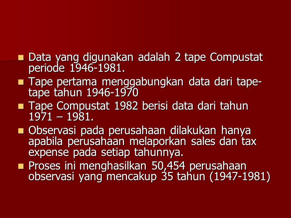 Data yang digunakan adalah 2 tape Compustat periode 1946-1981. Data yang digunakan adalah 2 tape Compustat periode 1946-1981. Tape pertama menggabungk