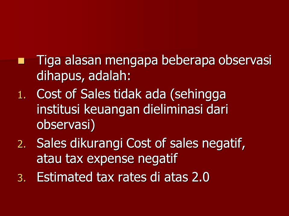 Tiga alasan mengapa beberapa observasi dihapus, adalah: Tiga alasan mengapa beberapa observasi dihapus, adalah: 1. Cost of Sales tidak ada (sehingga i