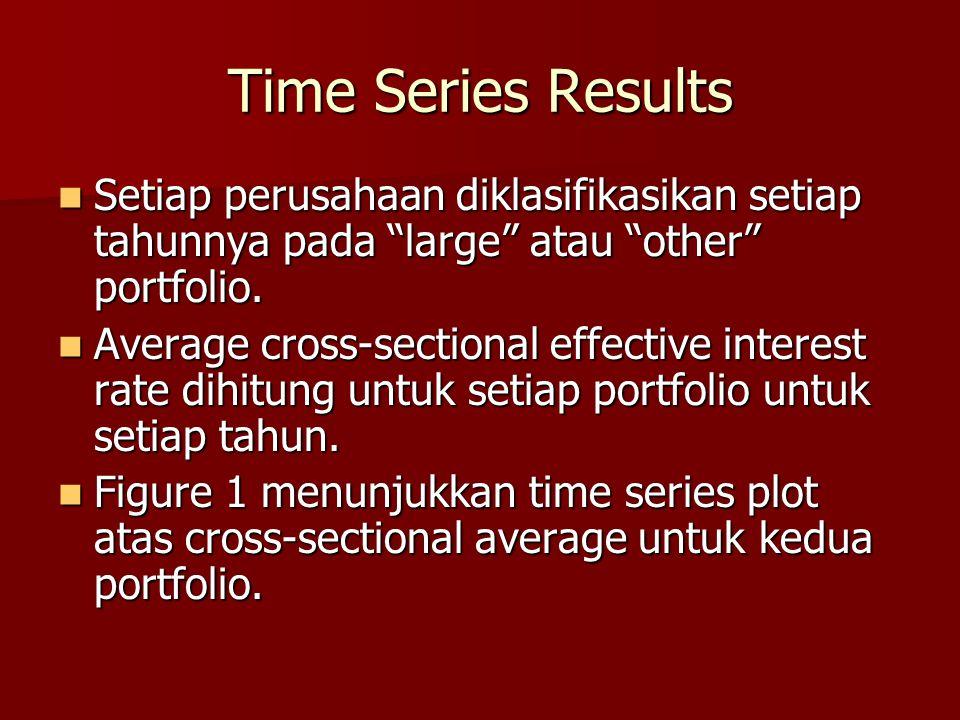 """Time Series Results Setiap perusahaan diklasifikasikan setiap tahunnya pada """"large"""" atau """"other"""" portfolio. Setiap perusahaan diklasifikasikan setiap"""