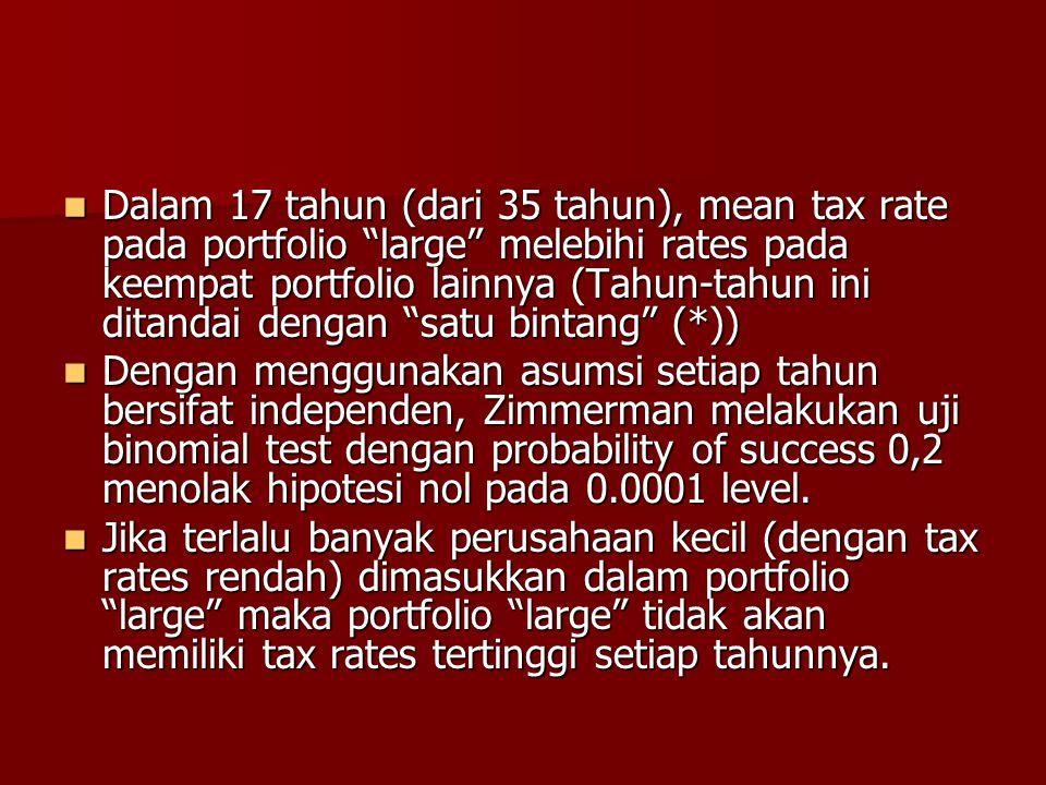 """Dalam 17 tahun (dari 35 tahun), mean tax rate pada portfolio """"large"""" melebihi rates pada keempat portfolio lainnya (Tahun-tahun ini ditandai dengan """"s"""