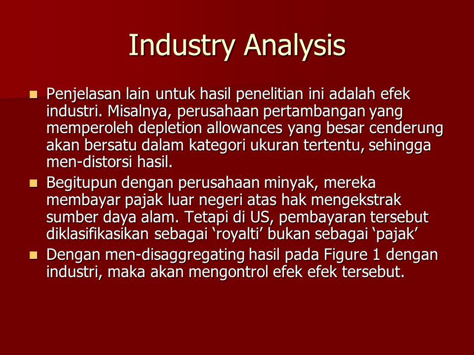 Industry Analysis Penjelasan lain untuk hasil penelitian ini adalah efek industri. Misalnya, perusahaan pertambangan yang memperoleh depletion allowan