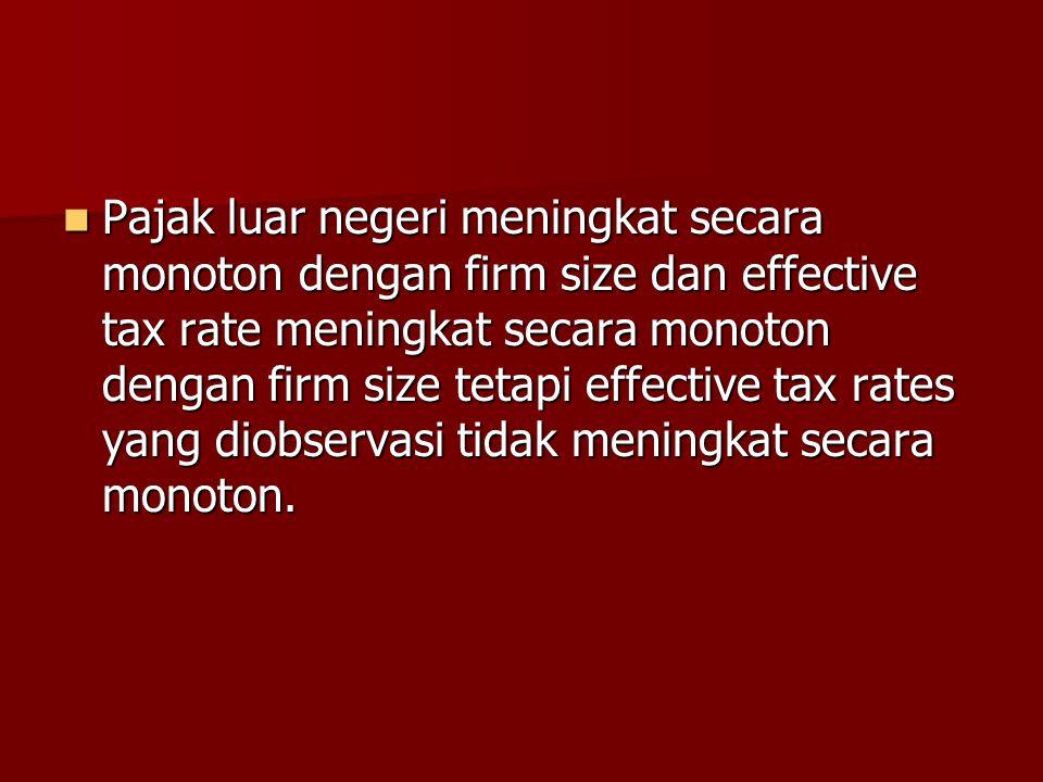 Pajak luar negeri meningkat secara monoton dengan firm size dan effective tax rate meningkat secara monoton dengan firm size tetapi effective tax rate