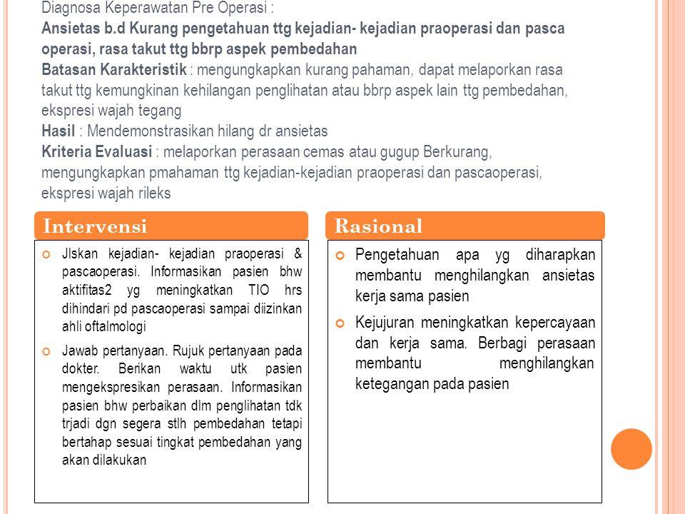 Diagnosa Keperawatan Pre Operasi : Ansietas b.d Kurang pengetahuan ttg kejadian- kejadian praoperasi dan pasca operasi, rasa takut ttg bbrp aspek pembedahan Batasan Karakteristik : mengungkapkan kurang pahaman, dapat melaporkan rasa takut ttg kemungkinan kehilangan penglihatan atau bbrp aspek lain ttg pembedahan, ekspresi wajah tegang Hasil : Mendemonstrasikan hilang dr ansietas Kriteria Evaluasi : melaporkan perasaan cemas atau gugup Berkurang, mengungkapkan pmahaman ttg kejadian-kejadian praoperasi dan pascaoperasi, ekspresi wajah rileks Jlskan kejadian- kejadian praoperasi & pascaoperasi.