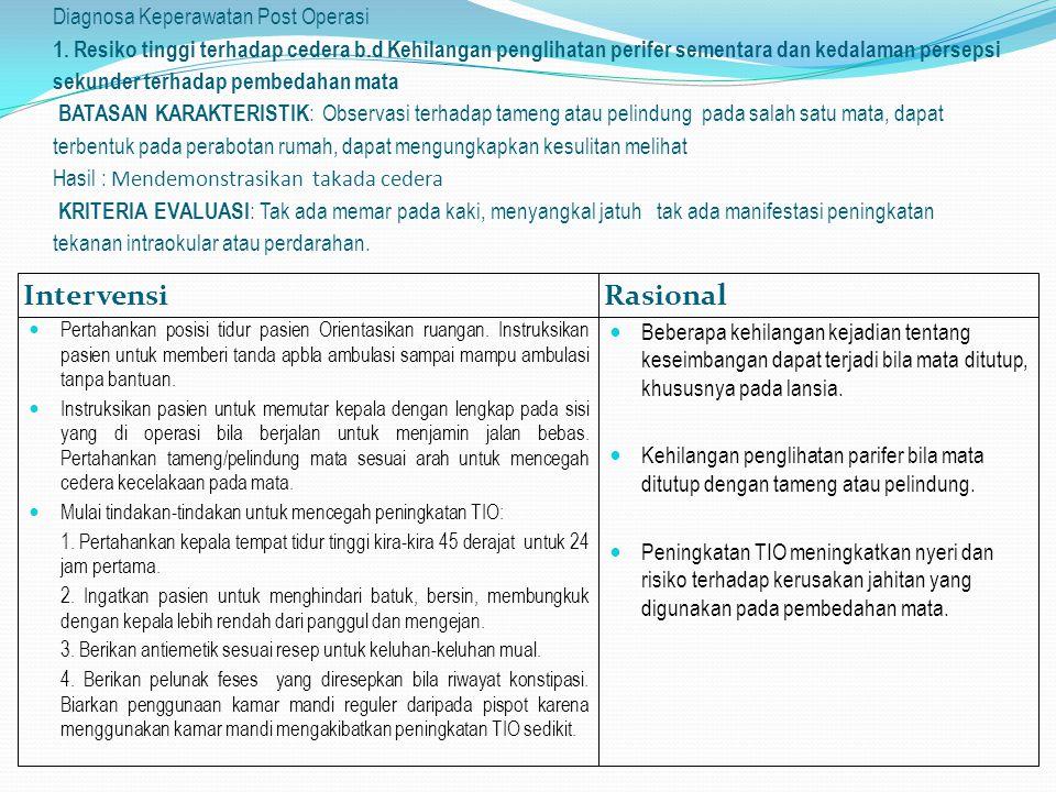 Diagnosa Keperawatan Post Operasi 1.