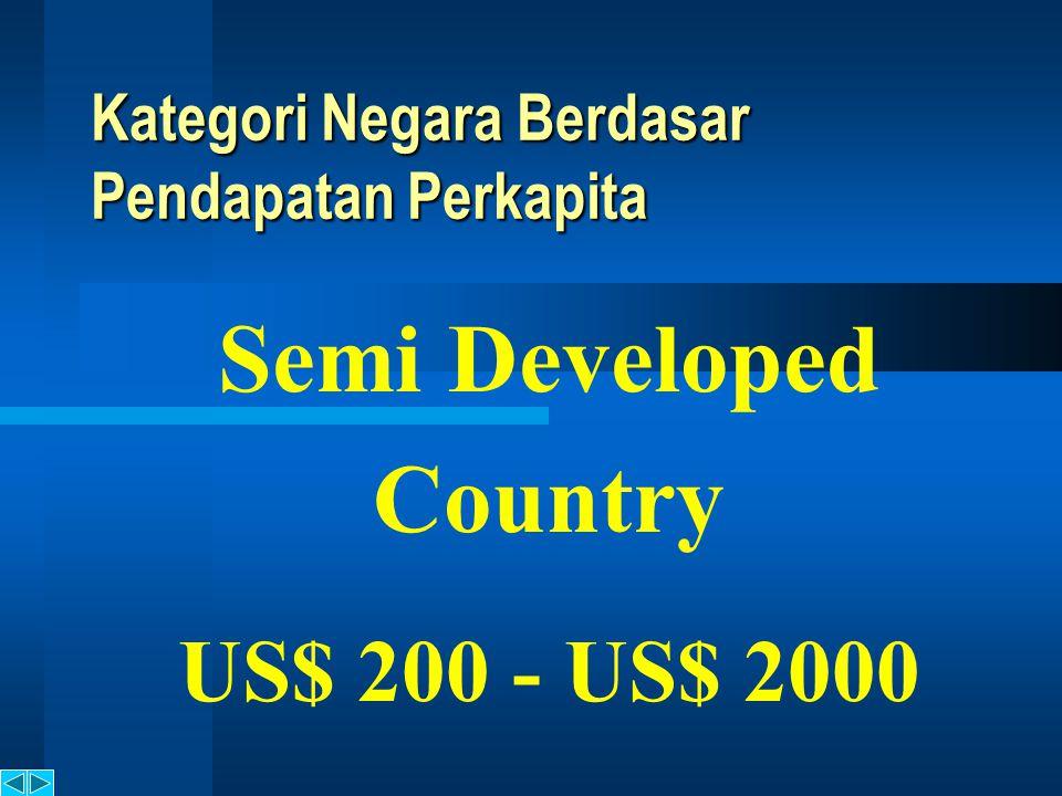 Kategori Negara Berdasar Pendapatan Perkapita Poor Country < US$ 200
