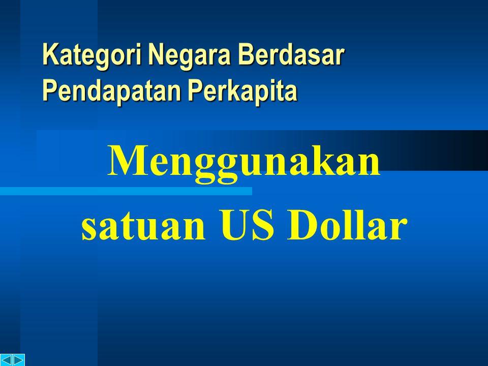 Kategori Negara Berdasar Pendapatan Perkapita Menggunakan satuan US Dollar