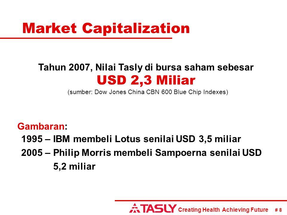 Creating Health Achieving Future # 8 Market Capitalization Tahun 2007, Nilai Tasly di bursa saham sebesar USD 2,3 Miliar (sumber: Dow Jones China CBN