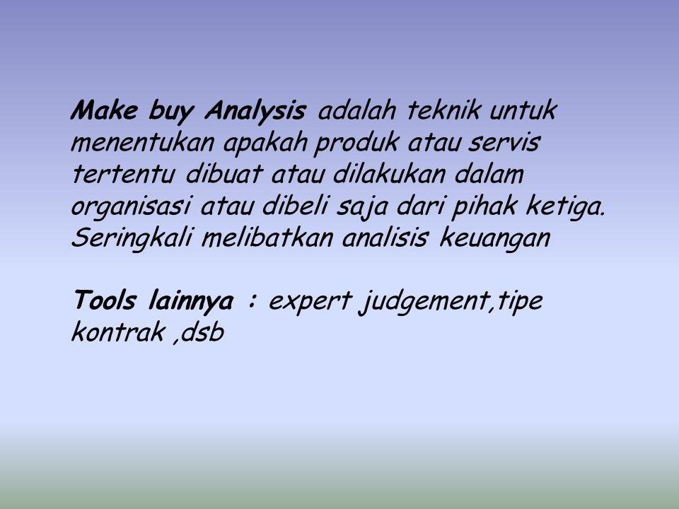 Make buy Analysis adalah teknik untuk menentukan apakah produk atau servis tertentu dibuat atau dilakukan dalam organisasi atau dibeli saja dari pihak ketiga.