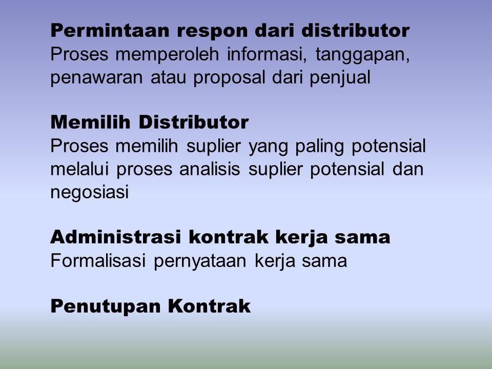 Permintaan respon dari distributor Proses memperoleh informasi, tanggapan, penawaran atau proposal dari penjual Memilih Distributor Proses memilih suplier yang paling potensial melalui proses analisis suplier potensial dan negosiasi Administrasi kontrak kerja sama Formalisasi pernyataan kerja sama Penutupan Kontrak
