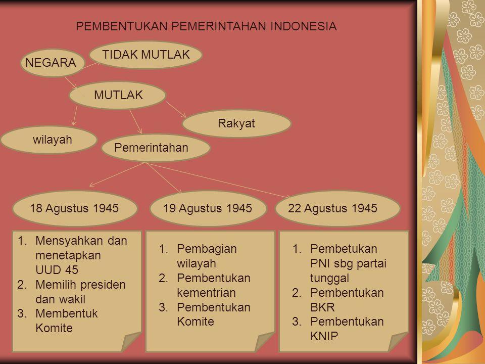 PEMBENTUKAN PEMERINTAHAN INDONESIA NEGARA TIDAK MUTLAK MUTLAK wilayah Rakyat Pemerintahan 18 Agustus 194519 Agustus 194522 Agustus 1945 1.Mensyahkan d