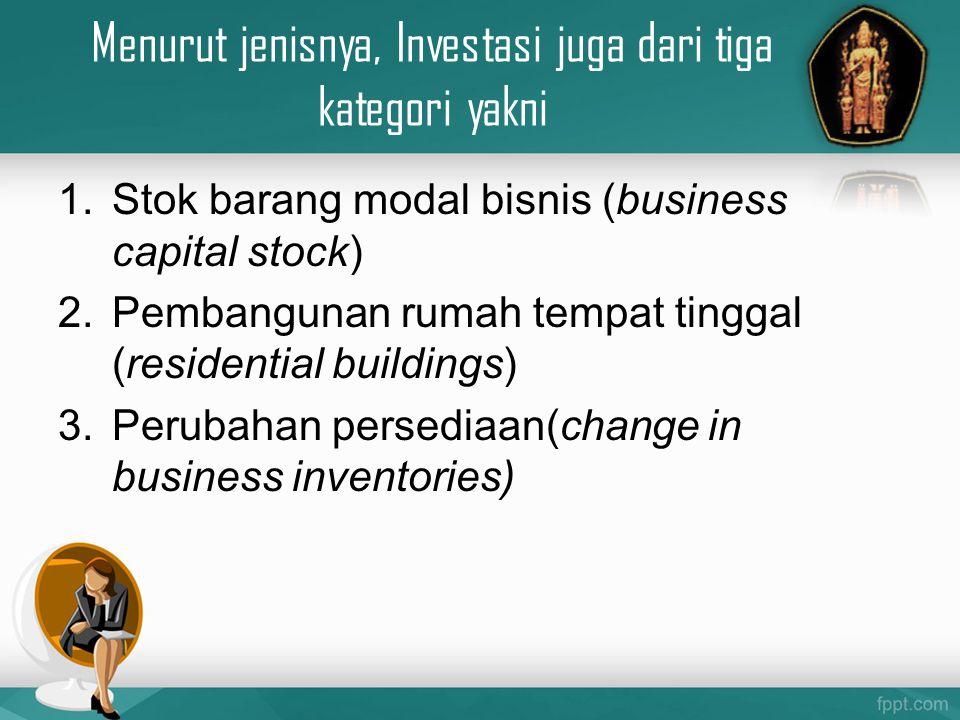 Menurut jenisnya, Investasi juga dari tiga kategori yakni 1.Stok barang modal bisnis (business capital stock) 2.Pembangunan rumah tempat tinggal (resi
