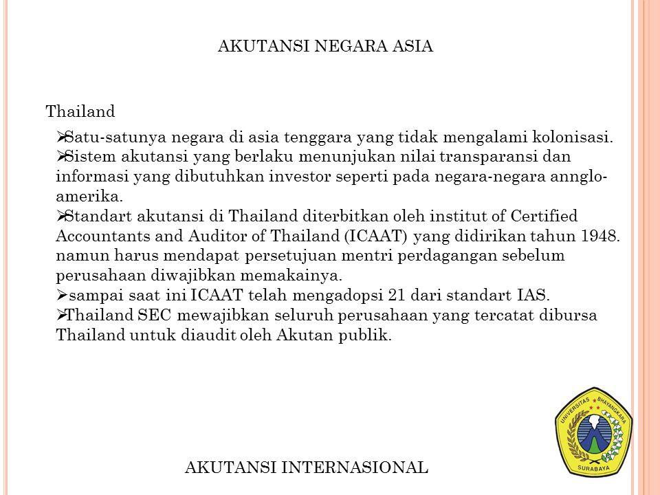 AKUTANSI NEGARA ASIA Thailand  Satu-satunya negara di asia tenggara yang tidak mengalami kolonisasi.  Sistem akutansi yang berlaku menunjukan nilai