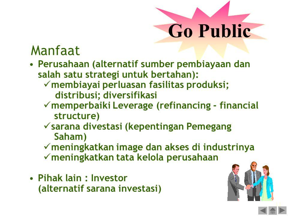 12 Go Public Perusahaan (alternatif sumber pembiayaan dan salah satu strategi untuk bertahan): membiayai perluasan fasilitas produksi; distribusi; div