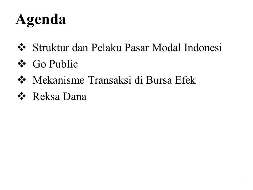 2 Agenda  Struktur dan Pelaku Pasar Modal Indonesi  Go Public  Mekanisme Transaksi di Bursa Efek  Reksa Dana
