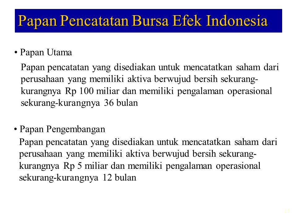 25 Papan Pencatatan Bursa Efek Indonesia Papan Utama Papan pencatatan yang disediakan untuk mencatatkan saham dari perusahaan yang memiliki aktiva ber