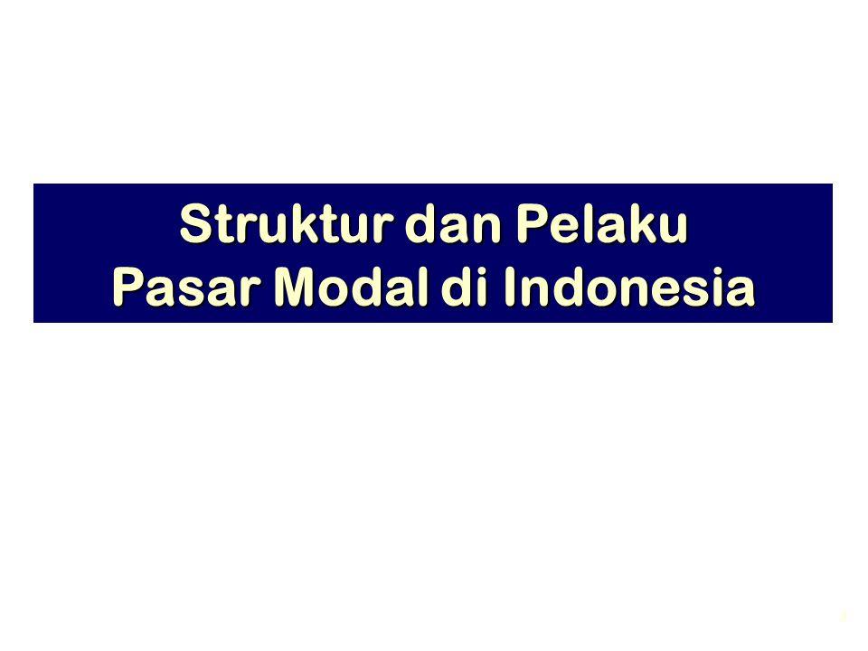 3 Struktur dan Pelaku Pasar Modal di Indonesia