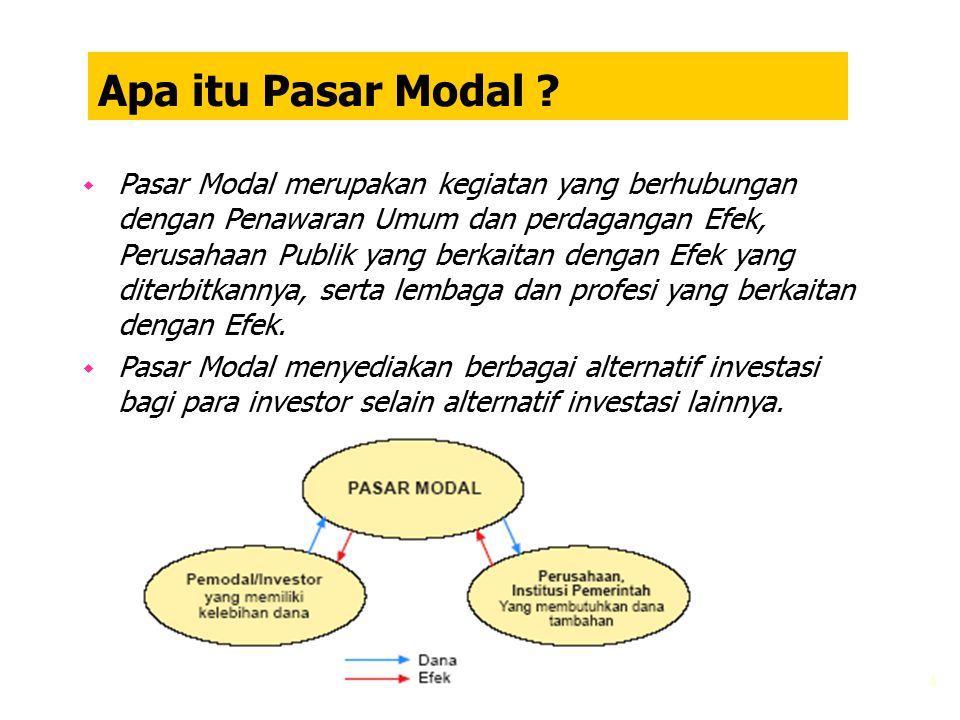 4 Apa itu Pasar Modal ? w Pasar Modal merupakan kegiatan yang berhubungan dengan Penawaran Umum dan perdagangan Efek, Perusahaan Publik yang berkaitan