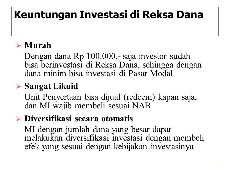 56 Keuntungan Investasi di Reksa Dana  Murah Dengan dana Rp 100.000,- saja investor sudah bisa berinvestasi di Reksa Dana, sehingga dengan dana minim