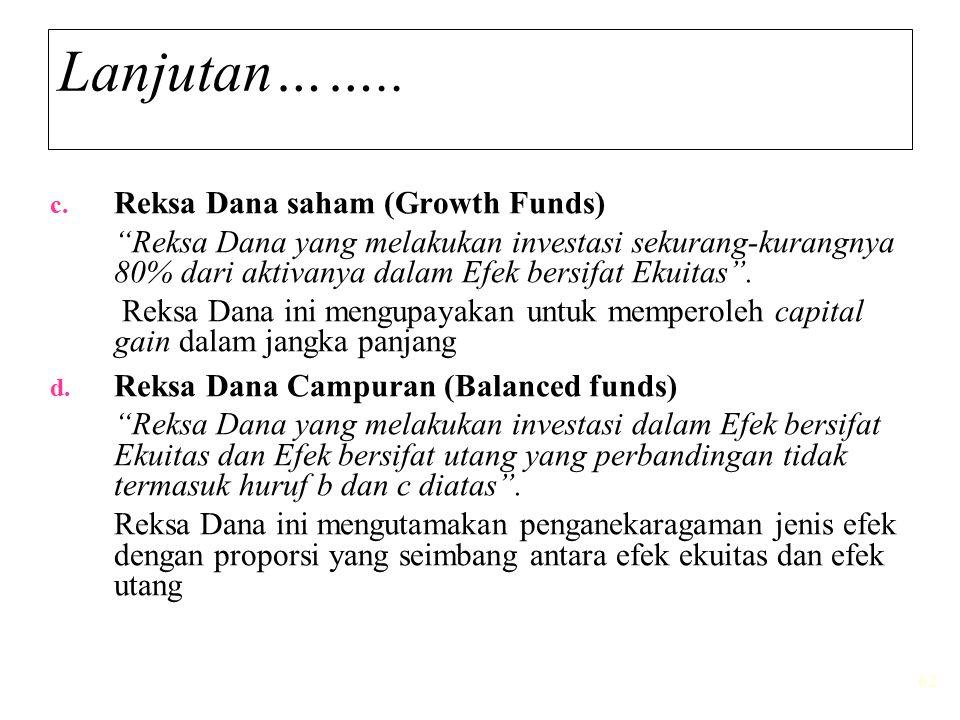 "62 Lanjutan…….. c. Reksa Dana saham (Growth Funds) ""Reksa Dana yang melakukan investasi sekurang-kurangnya 80% dari aktivanya dalam Efek bersifat Ekui"