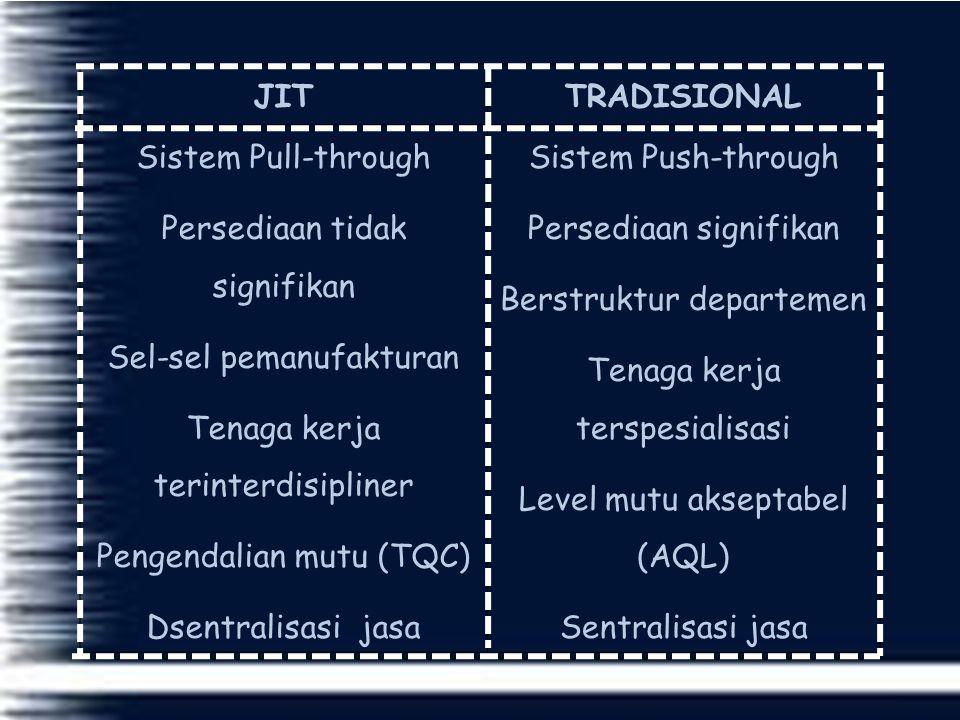 Pemanufakturan JIT adalah sistem tarikan permintaan ( demand - pull ). Beberapa perbedaan pemanufakturan JIT dengan tradisional meliputi : a. Persedia